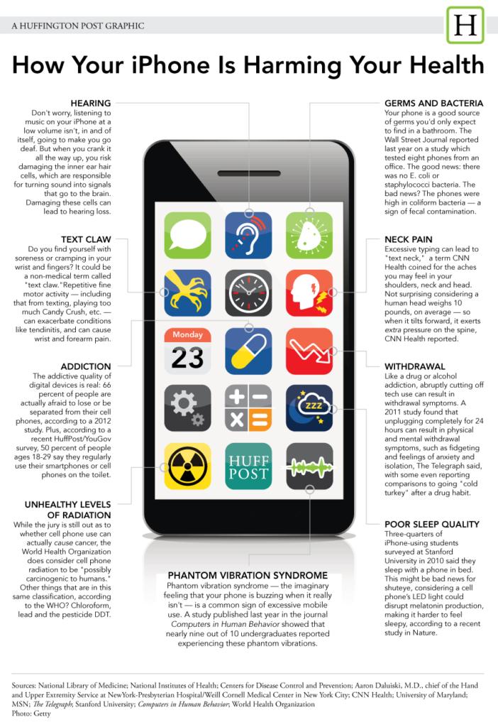iphone harming health
