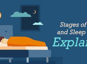Sleep-Cycles-Explained